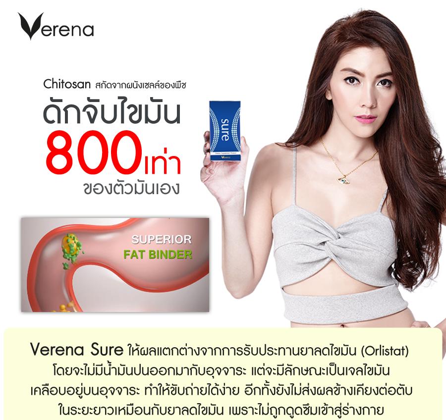 Verena Sure ราคา