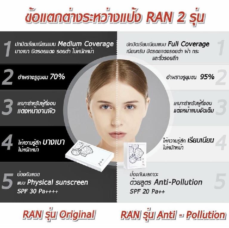 แป้งรัน RAN รุ่น Original แตกต่างจาก RAN รุ่น Anti-Pollution ยังไง