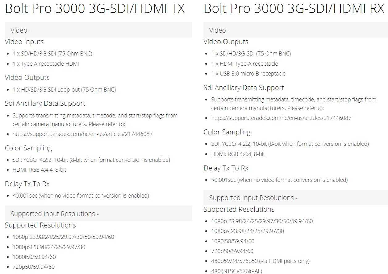 Bolt 3000 3G-SDI/HDMI Video Transceiver Set - TERADEKSTORE