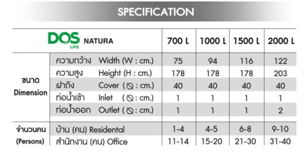ถังเก็บน้ำ DOS รุ่น NATURA Silver Nano Titanium NSN 700L