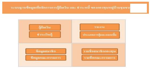 โปรเจคจบ access ระบบกองทุนหมู่บ้าน